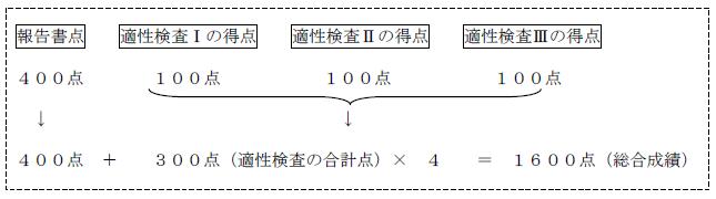武蔵高校附属中成績換算方法